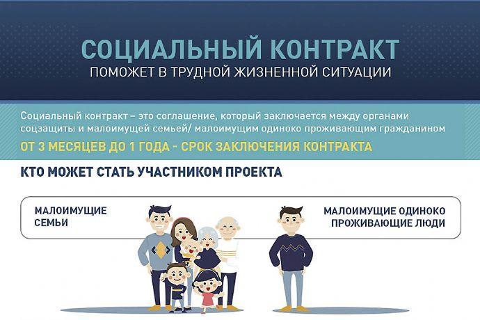 Социальный контракт: материальная поддержка, трудоустройство, обучение